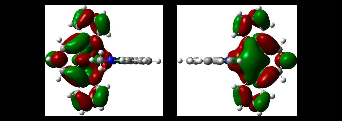 CO2 3